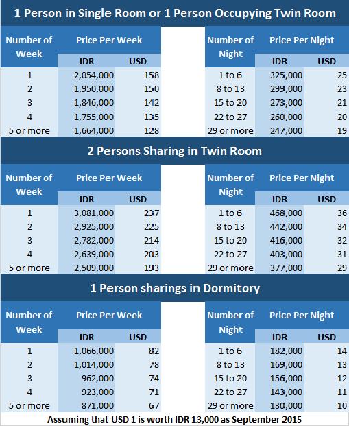Price List September 2015